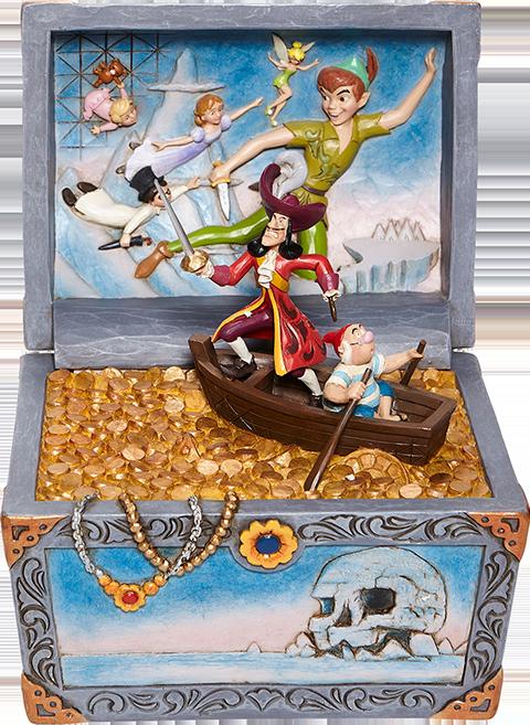 Enesco, LLC Peter Pan Treasure Chest Scene Figurine