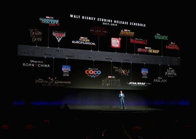 CinemaCon provides a first look at this year's upcoming blockbusters and more.