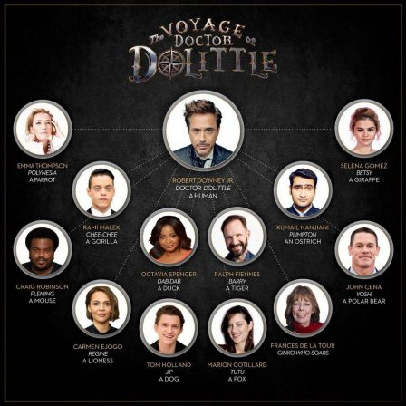 The Voyage of Doctor Dolittle Voice Cast