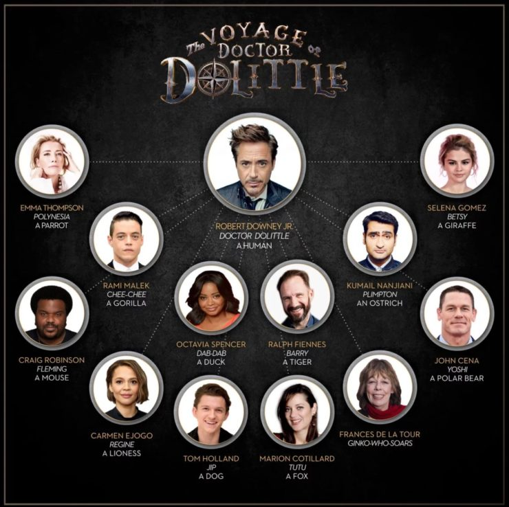 Dolittle Film Cast featuring Robert Downey Jr at the top of a family tree like design
