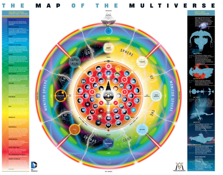 Exploring the DC Comics Multiverse